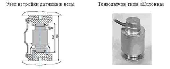 Весы автомобильные М8200A